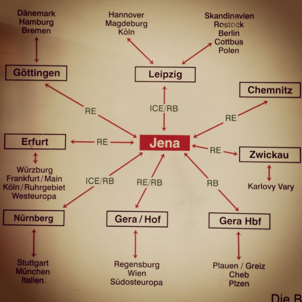 Ein DB Streckenplan nach Jena