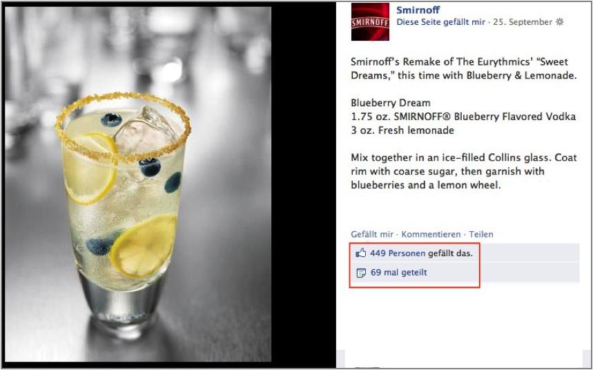 Smirnoff Cocktail Rezept