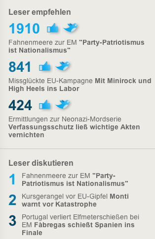 Social Signals bei Sueddeutsche.de